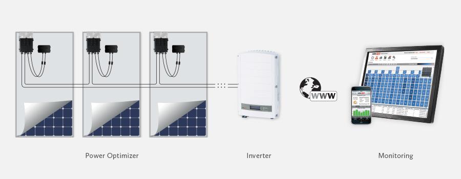 SolarEdge_working